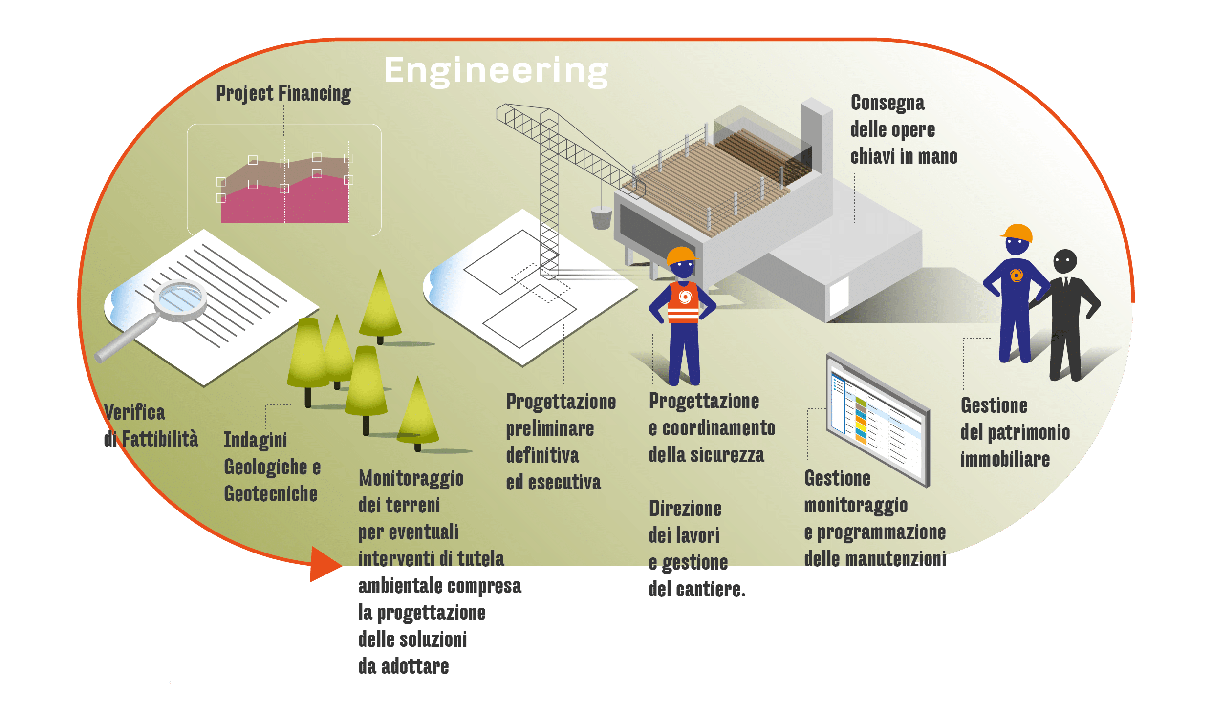 ect-16-infografica-engineering